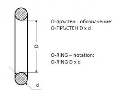 О-ПРЪСТЕН 1.5х1.5